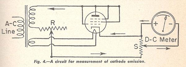 """circuit for measurement of cathode emission"""